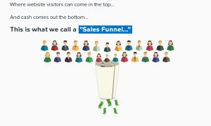 Click funnels scam