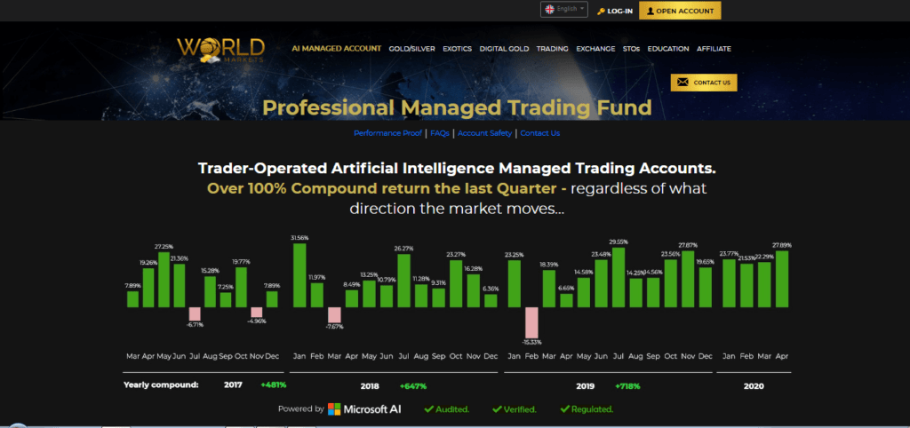 World Markets Professionally Managed AI Account Cryptocurrency Trading Software