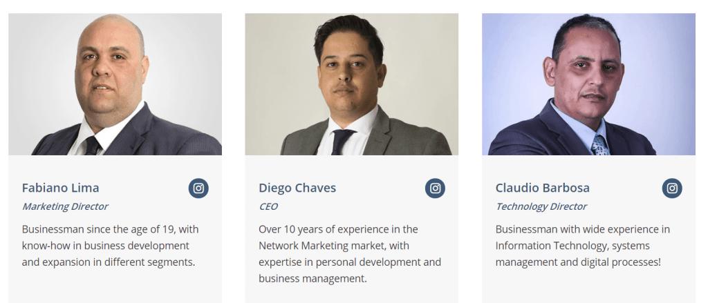 Team of TrustInvesting.com