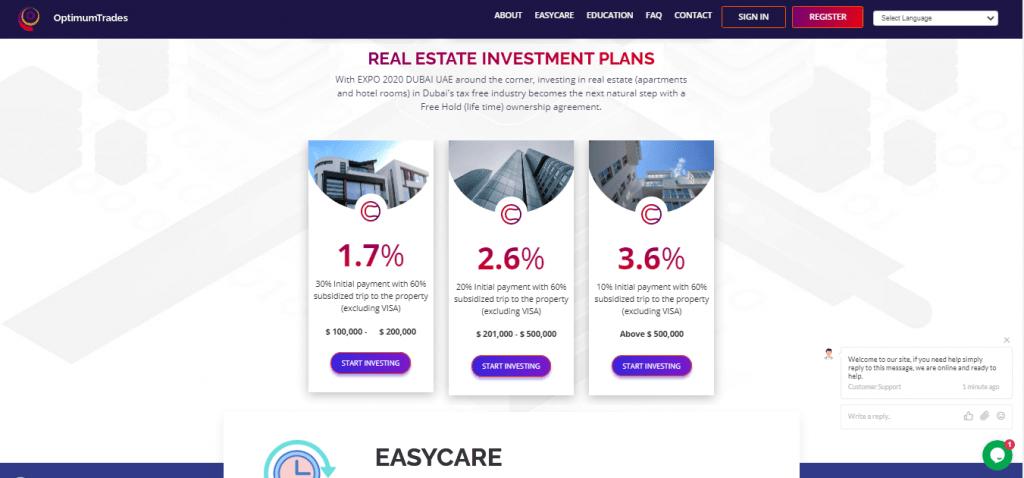 Optimum Trades Immobilieninvestitionspläne