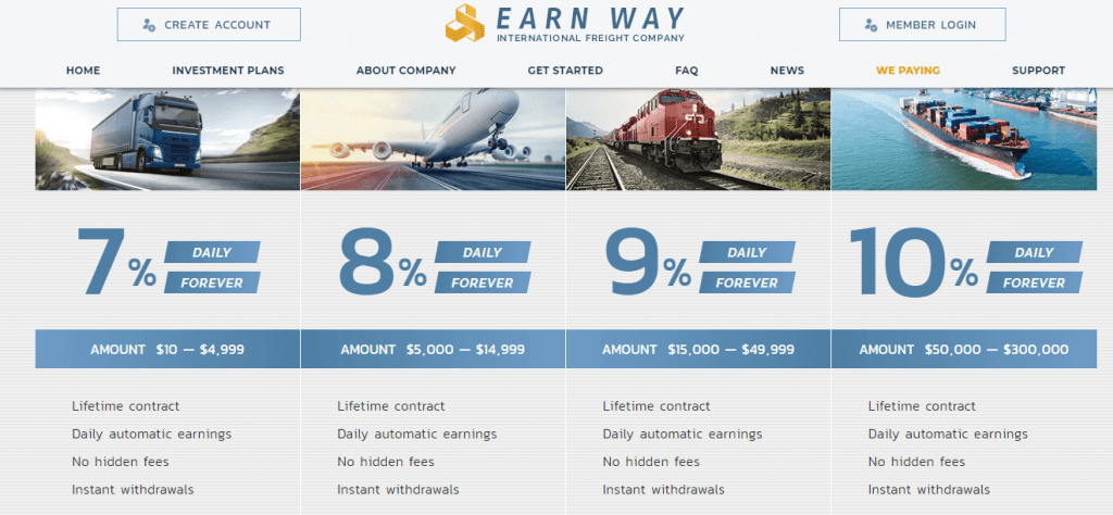Earn Way Review, Zarabiaj Way Investment Plany