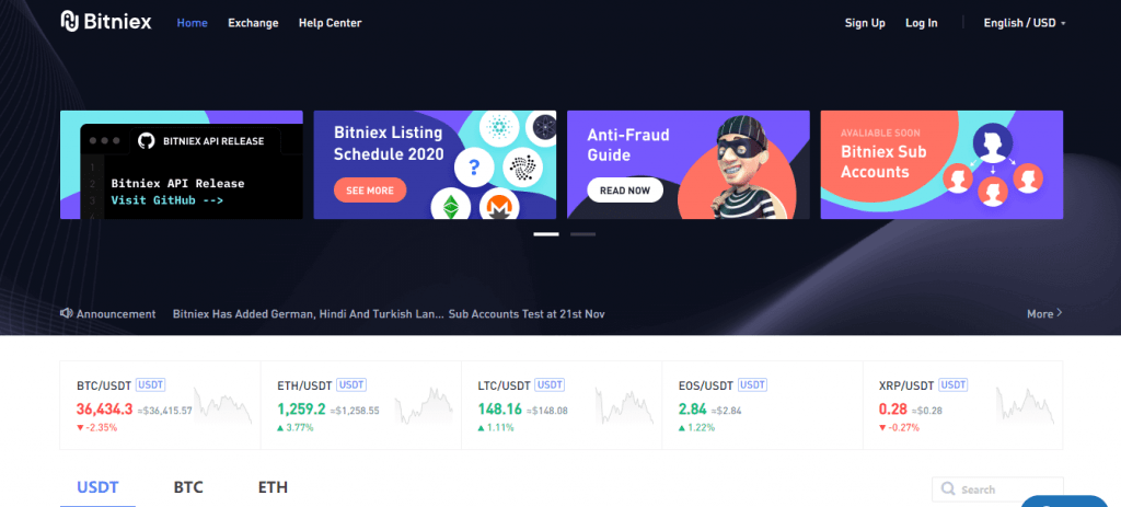 Revisión de Bitniex, Compañía Bitniex