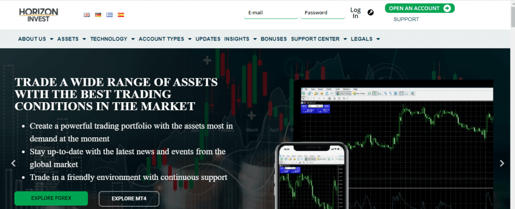 مراجعة Horizon Invest ، شركة Horizon Invest