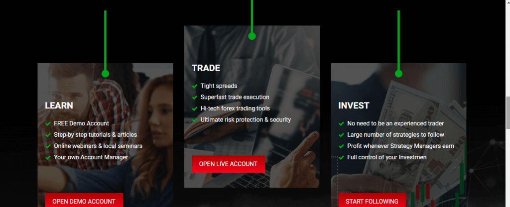 Wirexinvest Scam Review, Wirexinvest-functies