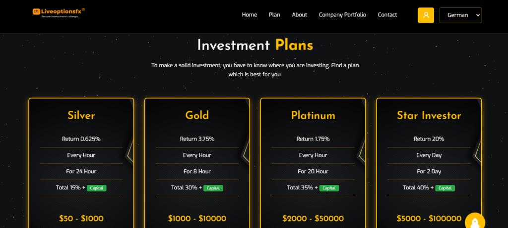 Liveoptionsfx.com Review, Liveoptionsfx.com Plans