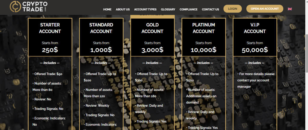 CryptoTradeCorp.com Review, CryptoTradeCorp.com Investment Plans