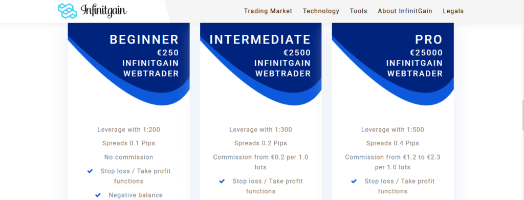 Infinitgain.com granskning, Infinitgain.com planer